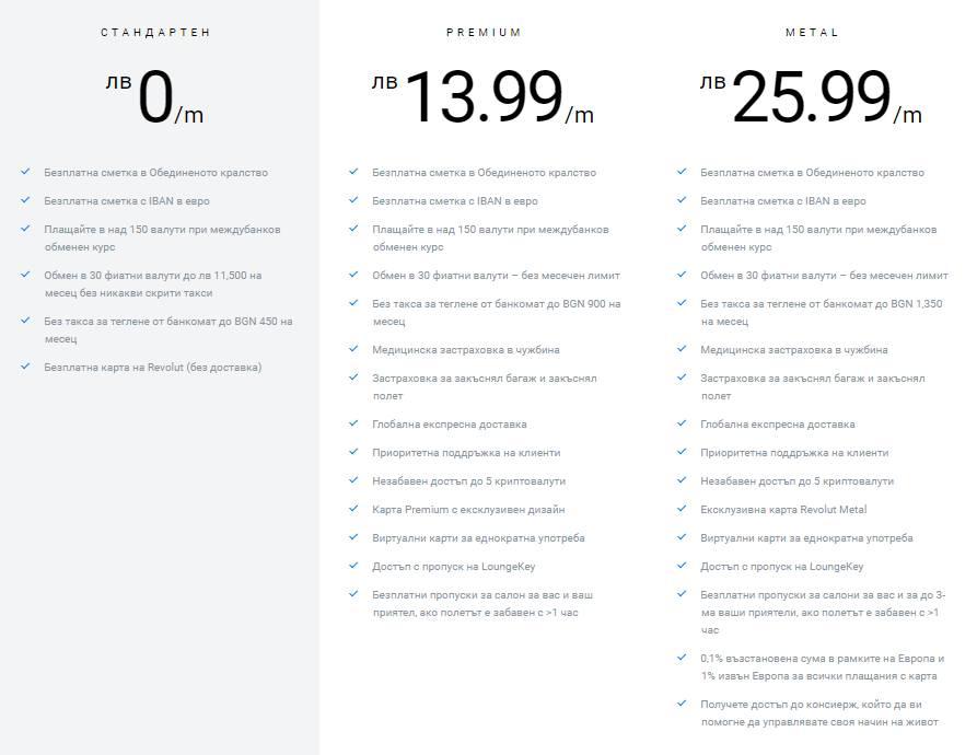 Револют потребителски планове - dpanov.com